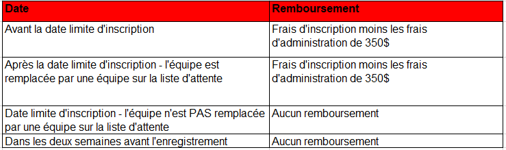 Refund_Chart_FR.PNG (15 KB)